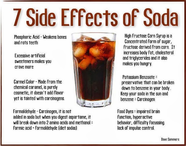 soda side effects